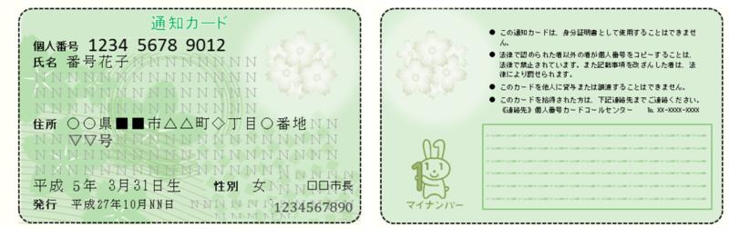 My number japonés