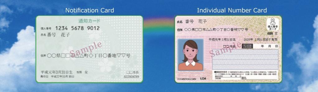 My number card sample