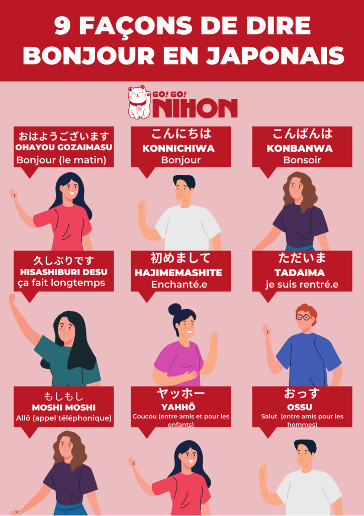 9 ways to say hello in Japanese infographic French