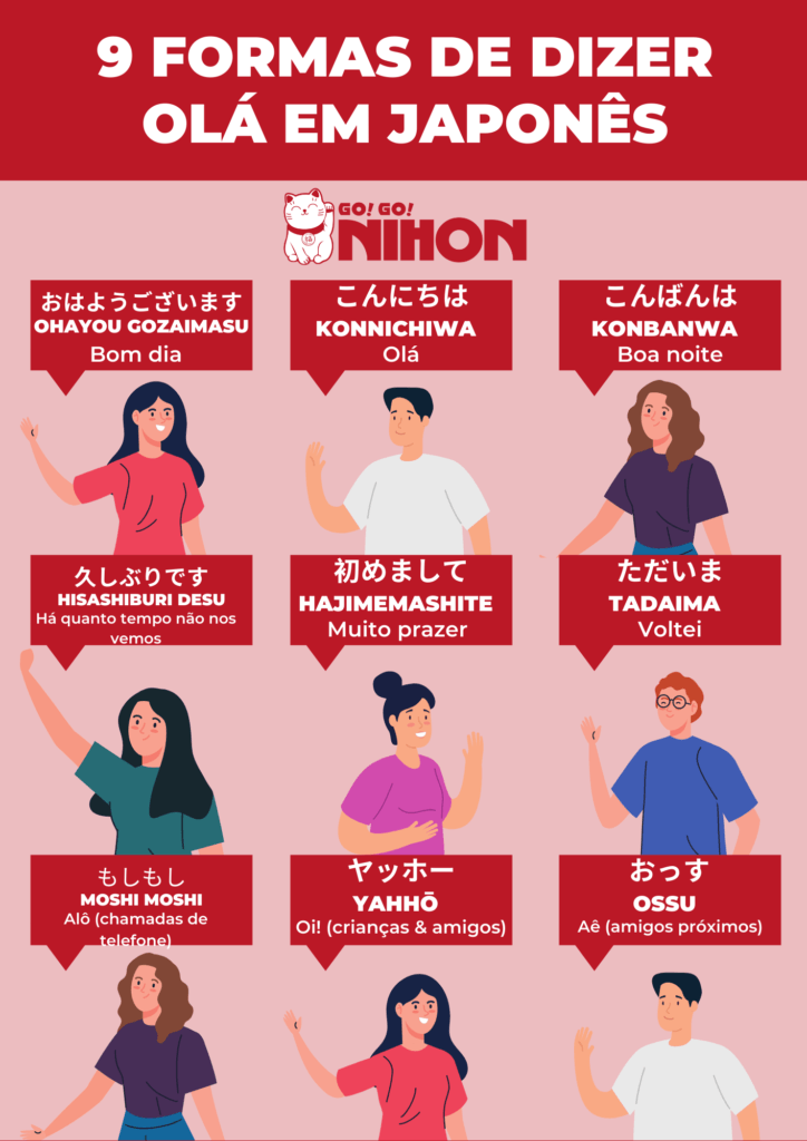 9 ways to say hello in Japanese infographic Portuguese