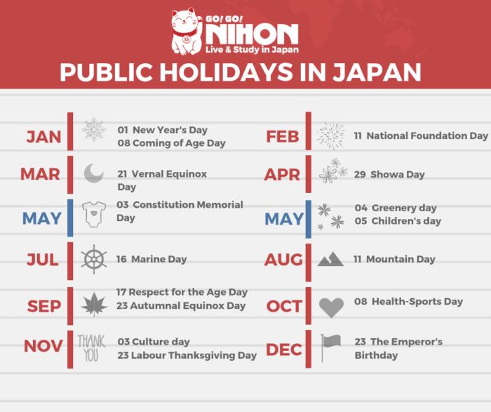 Calendrier des jours fériés au Japon
