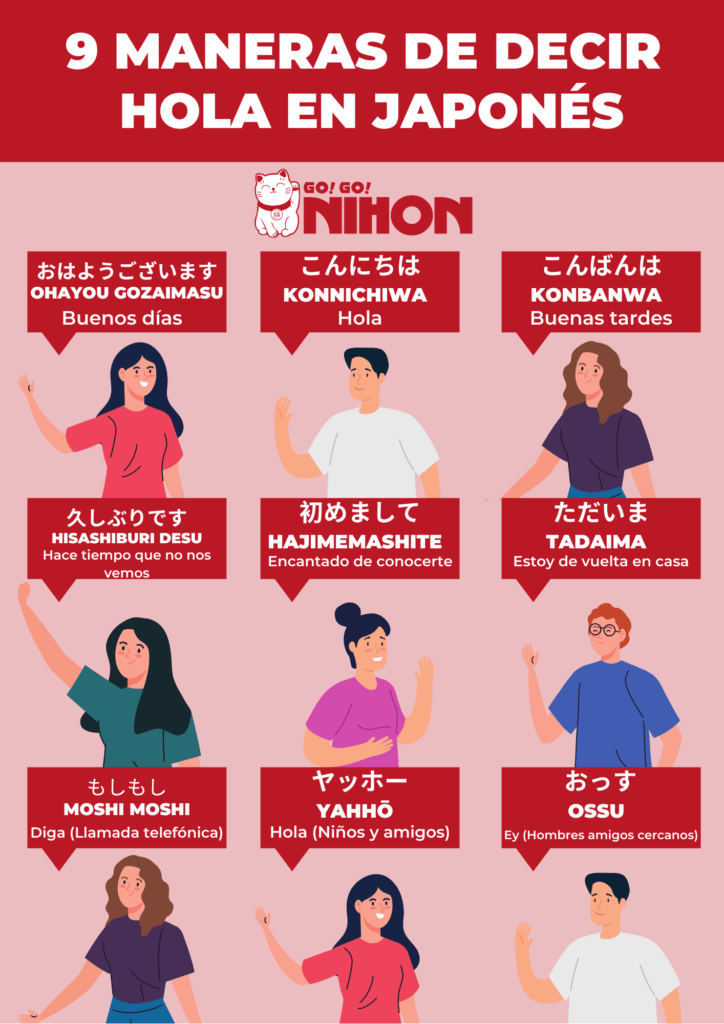 9 ways to say hello in Japanese infographic Spanish