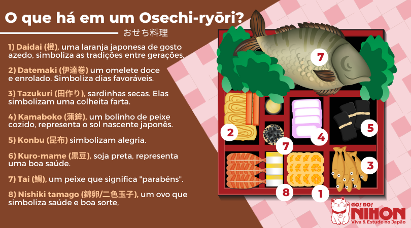 a culinária tradicional japonesa de ano novo