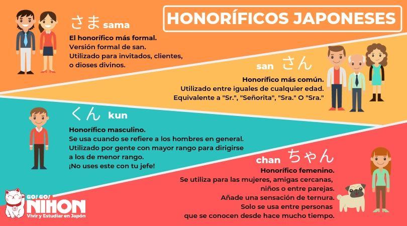sufijos honoríficos japoneses