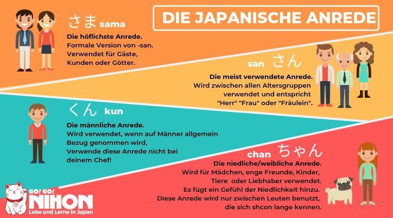 Die japanische Anrede