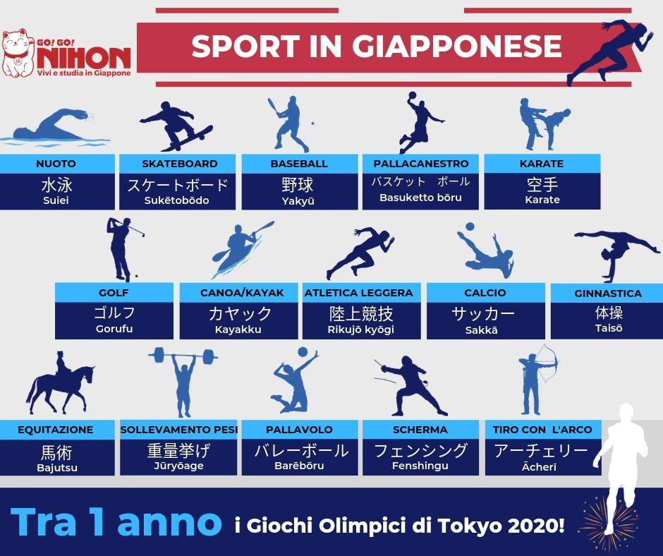 Conto alla rovescia Olimpiadi di Tokyo 2020