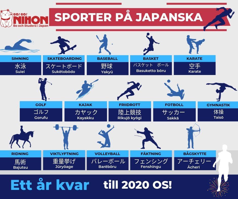 ett år kvar till olympiska spelen i tokyo 2020