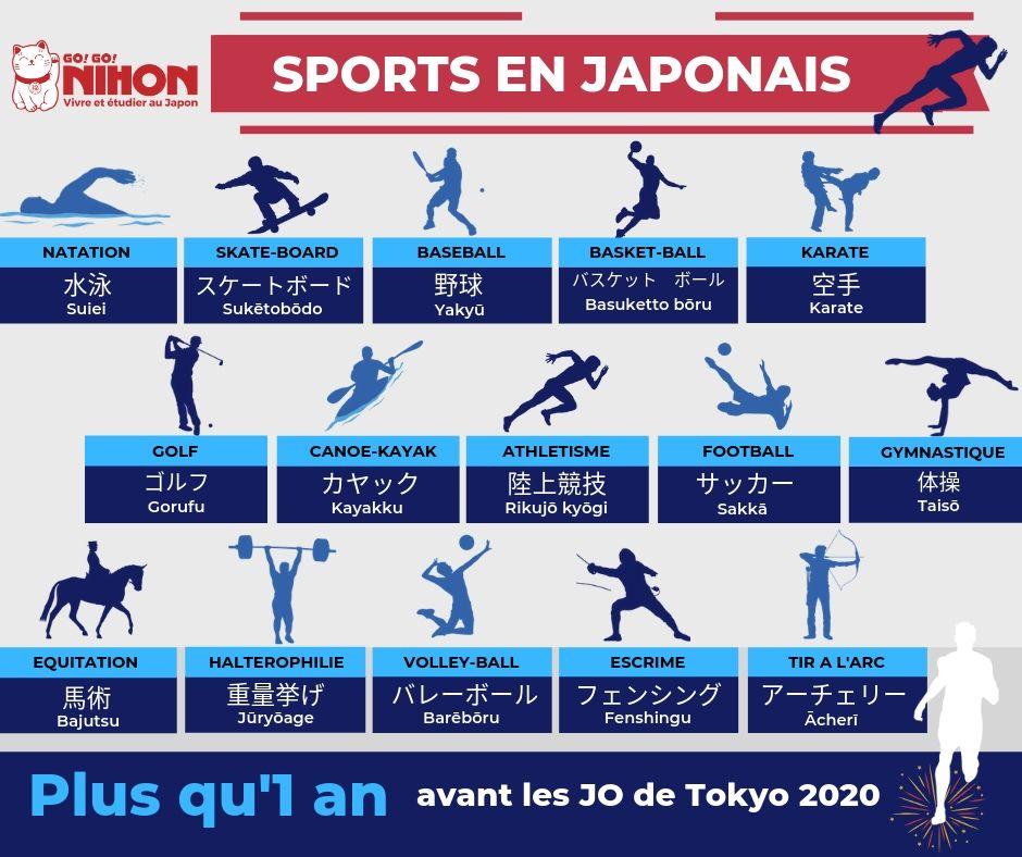 un an avant les Jeux Olympiques de Tokyo 2020