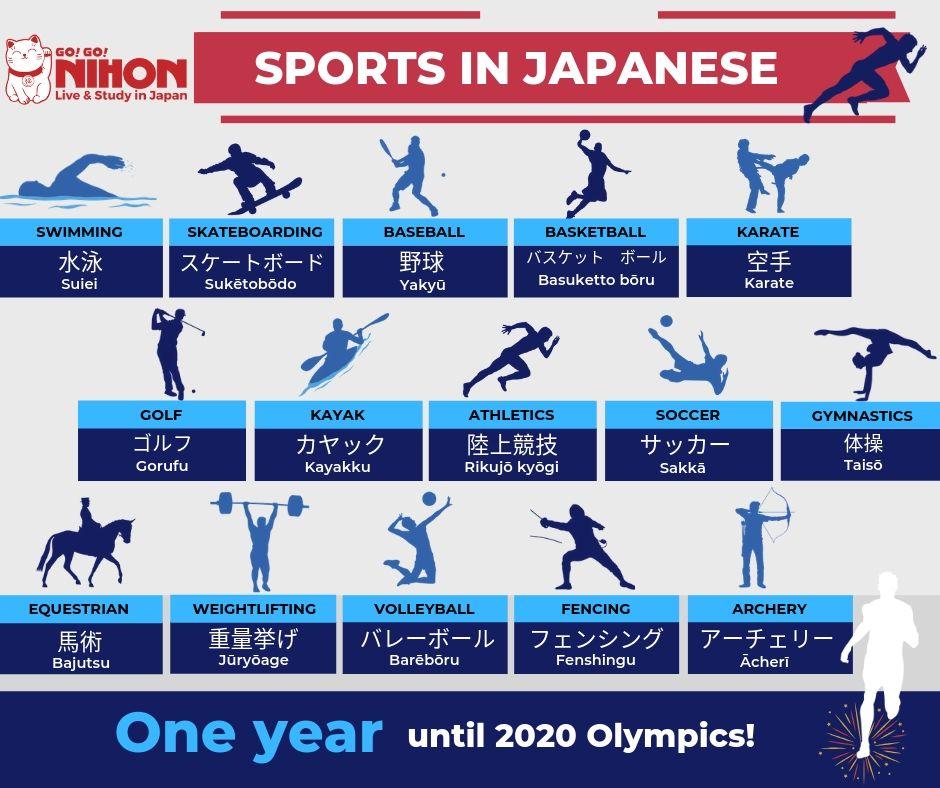 Olympics countdown