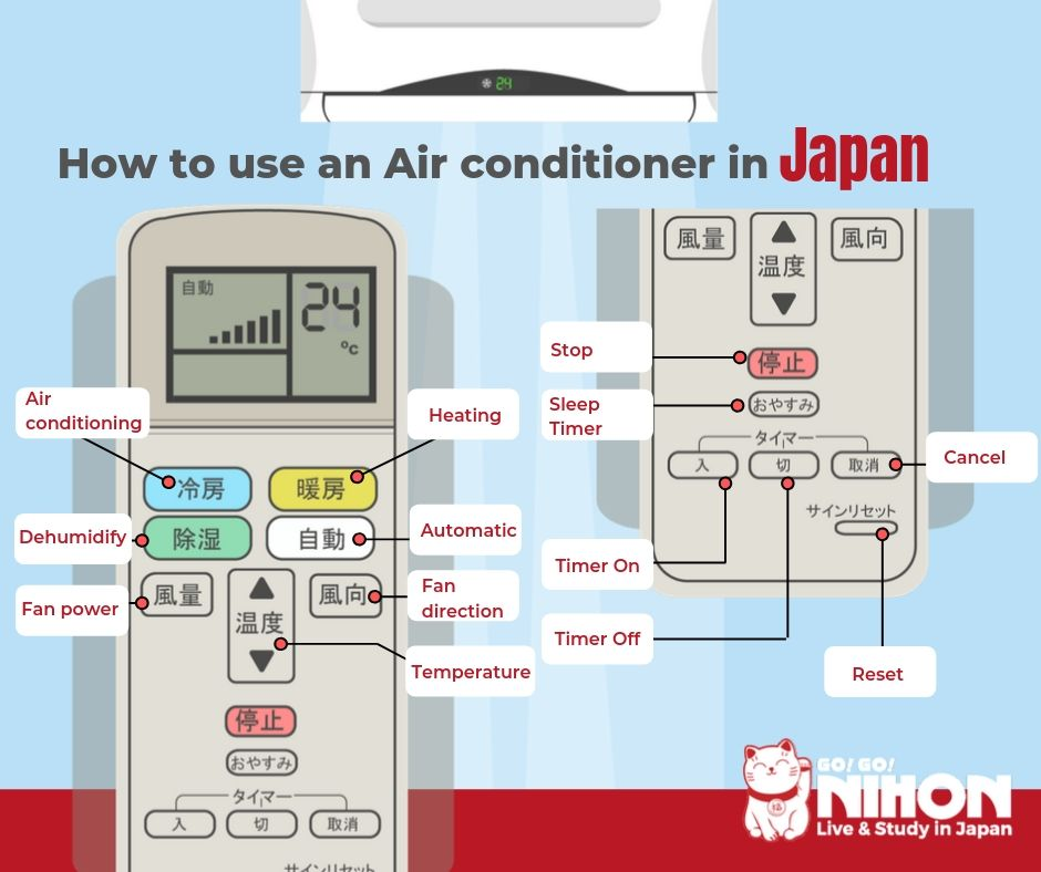 Japanese air conditioner controller