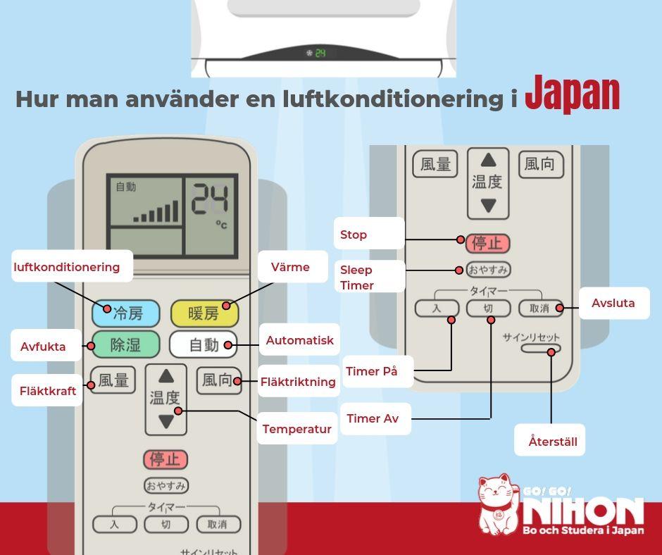 Japansk luftkonditionering