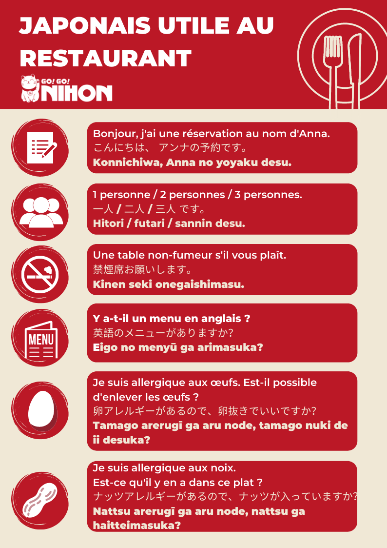 Japanese business phrases French