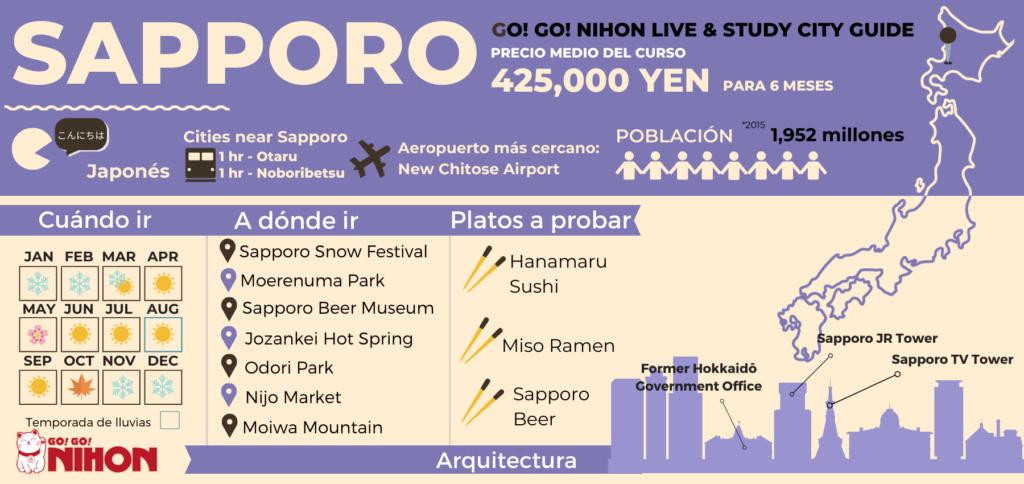 Vivir en Sapporo