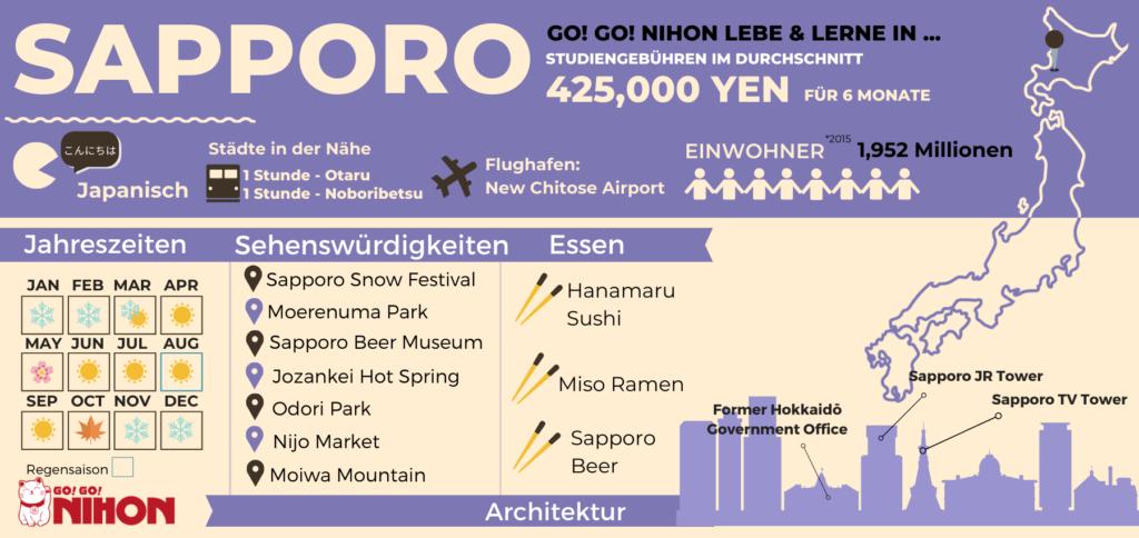 Leben in Sapporo