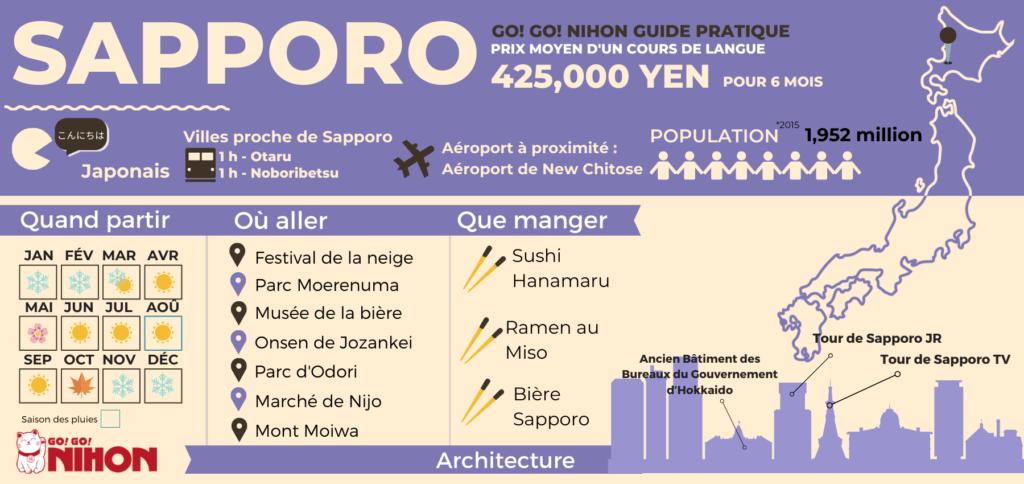Vivre à Sapporo