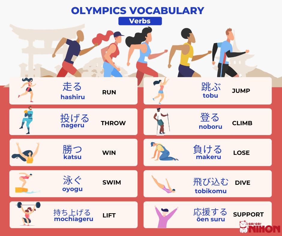 Olympics verbs EN
