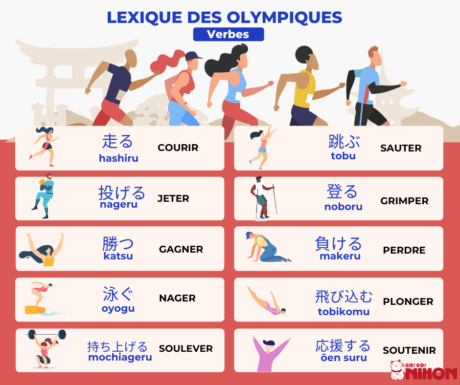 Olympiques verbes
