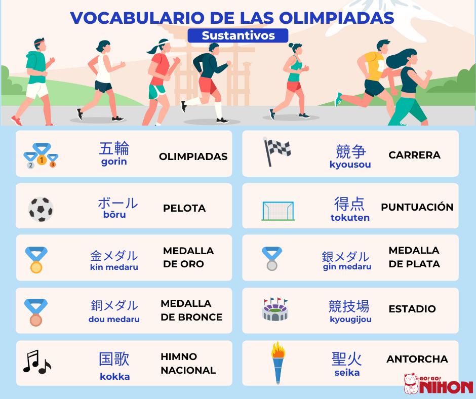 Sustantivos Olimpiadas