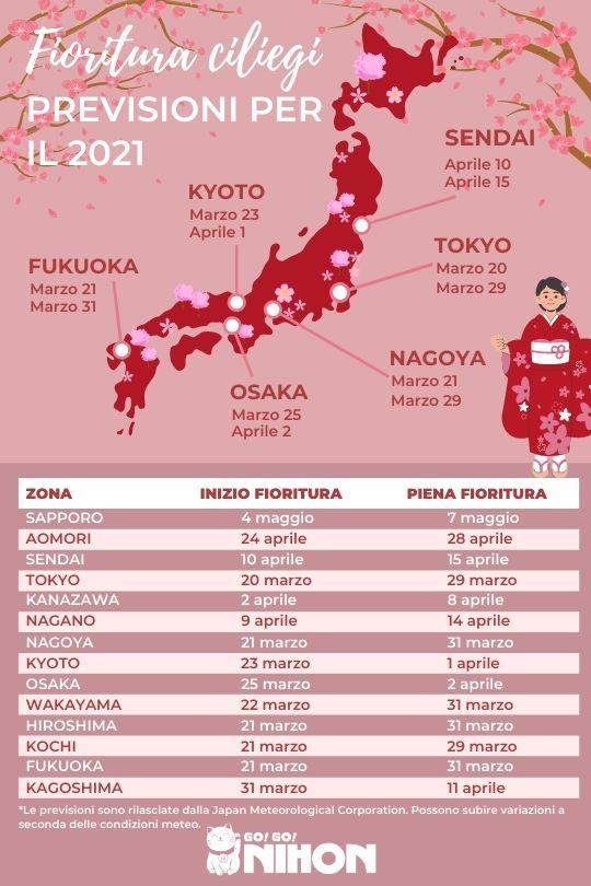 Previsioni fioritura ciliegi in Giappone 2021