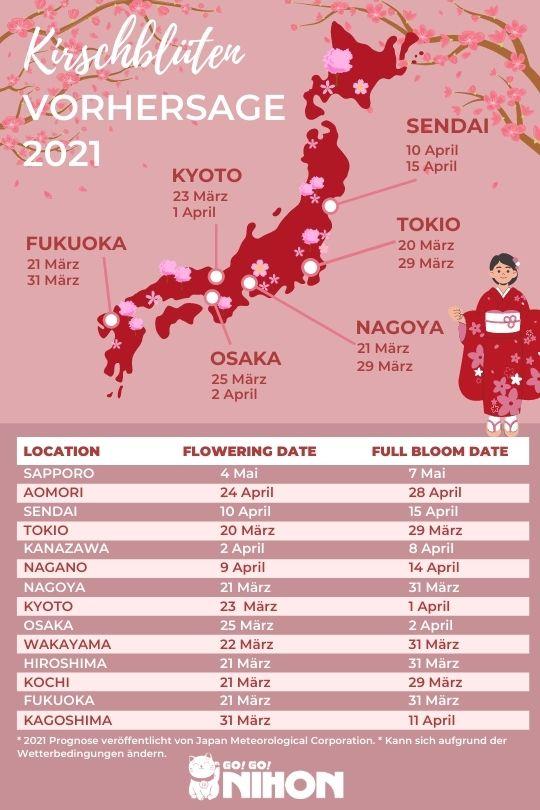 2021 cherry blossom forecast German