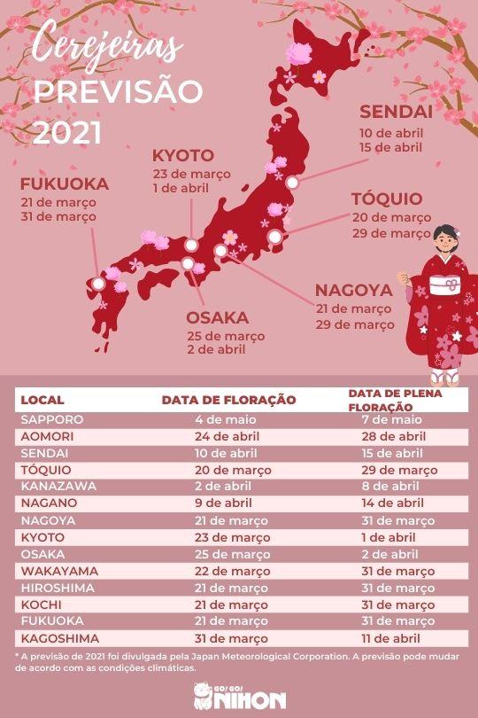 2021 cherry blossom forecast Portuguese