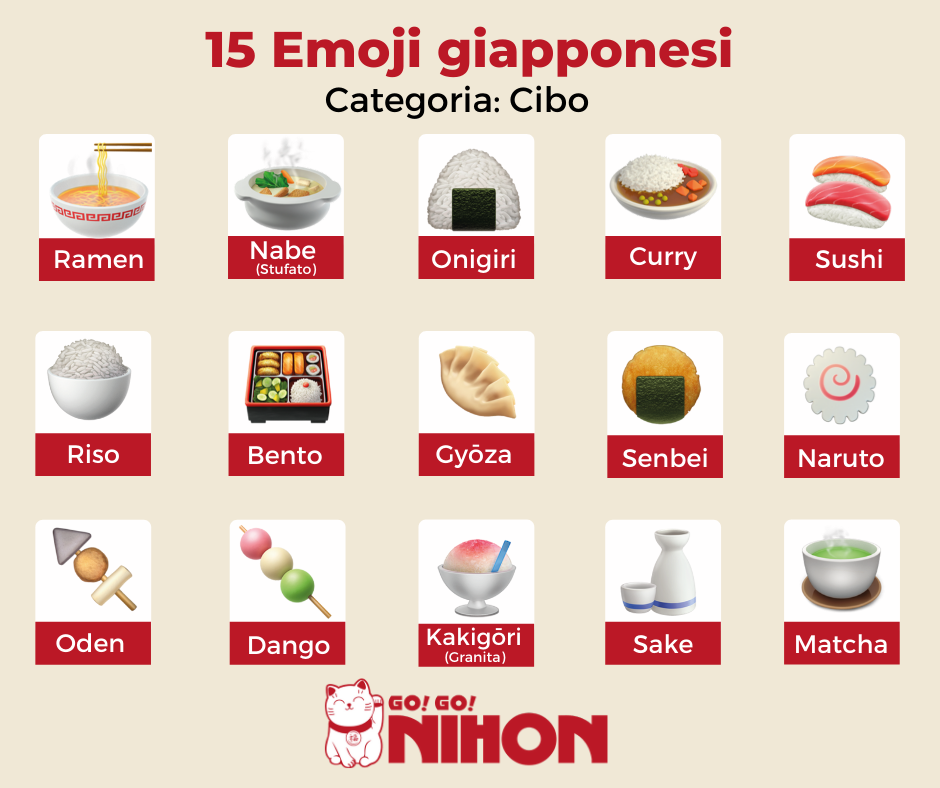 Emoji cibo