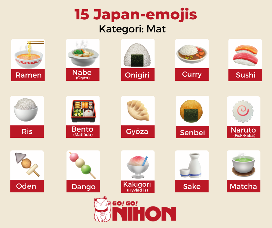 Mat emojis Sverige