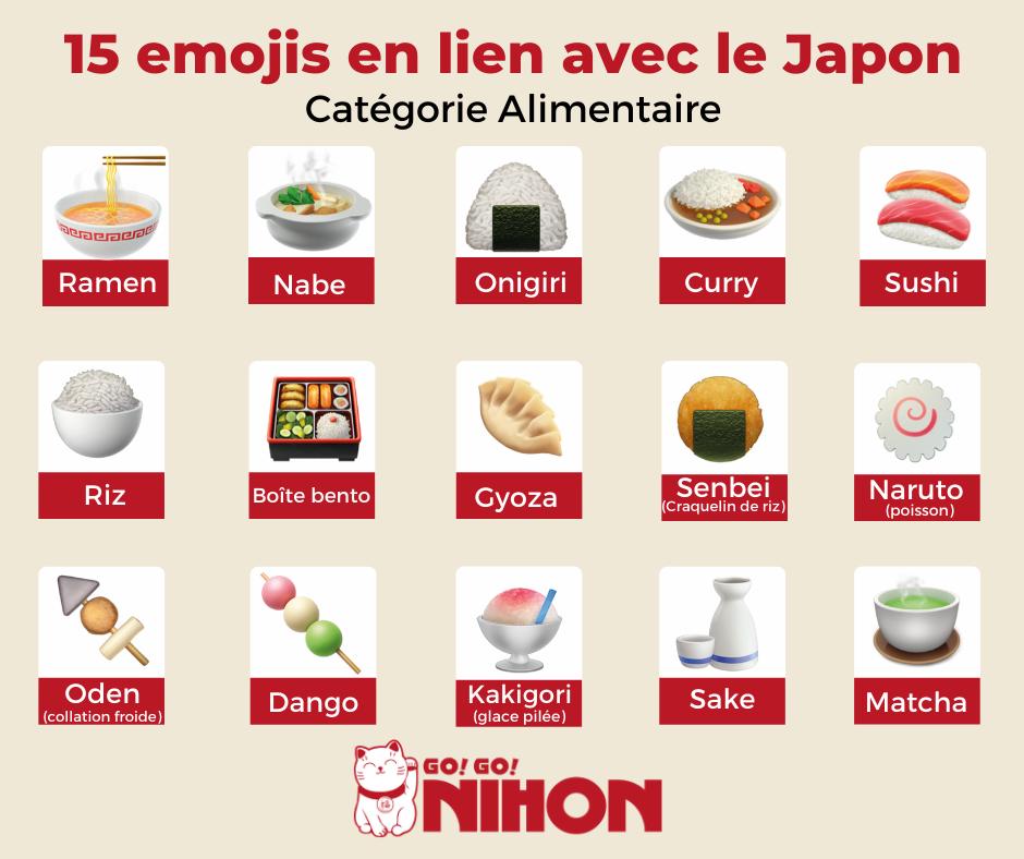 Histoire des emoji au Japon