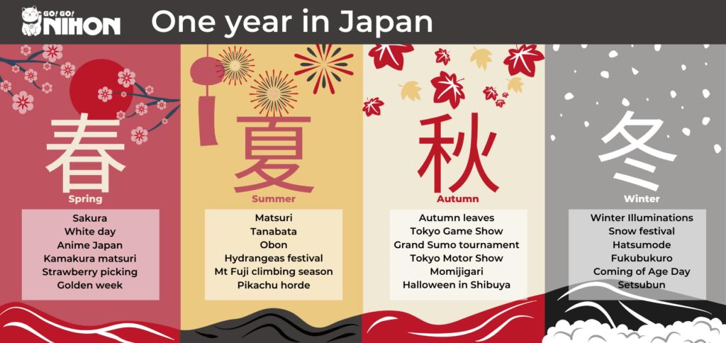 One year in Japan things to do EN