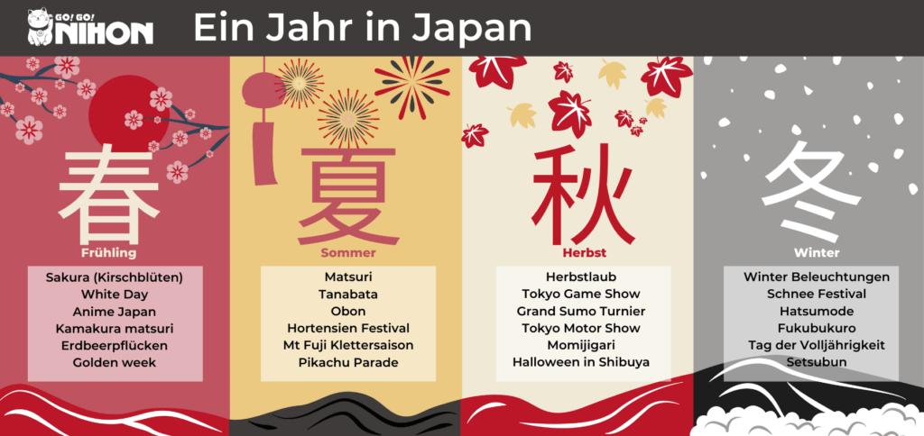 One year in Japan German