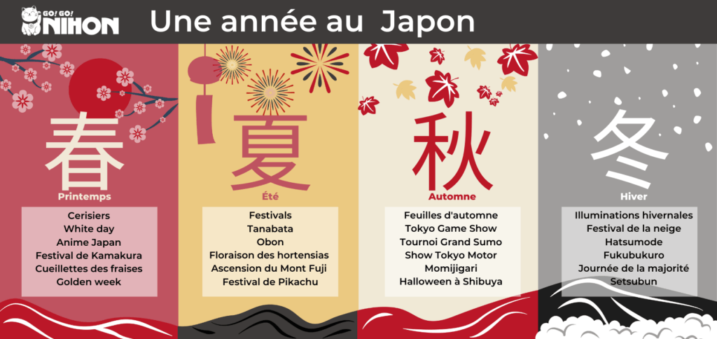 One year in Japan French