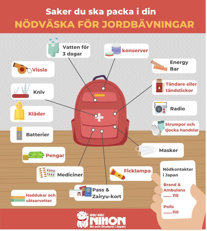 EQ kit Swedish