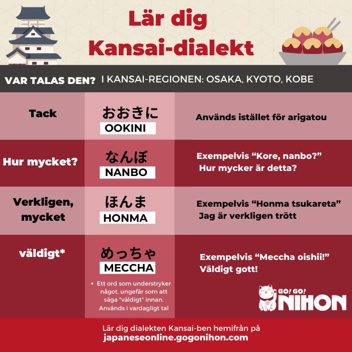 kansai-dialekt