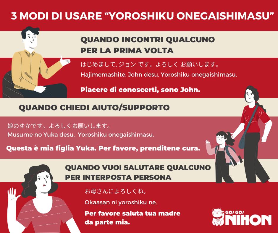 """Quando e come usare """"yoroshiku onegashimasu"""""""