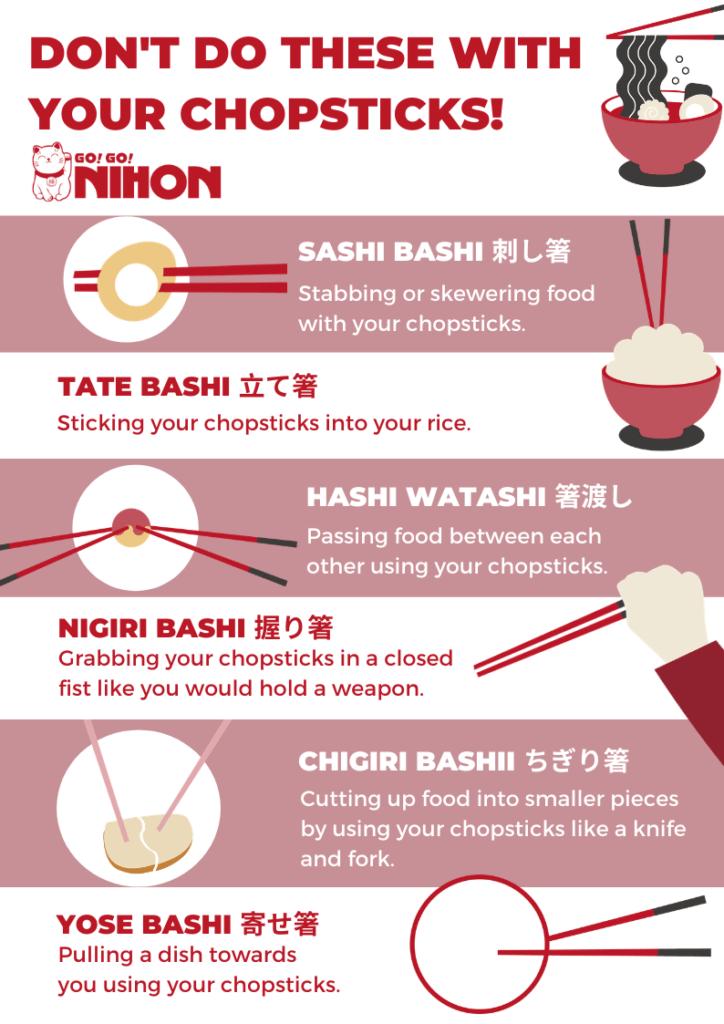 Chopsticks etiquette English