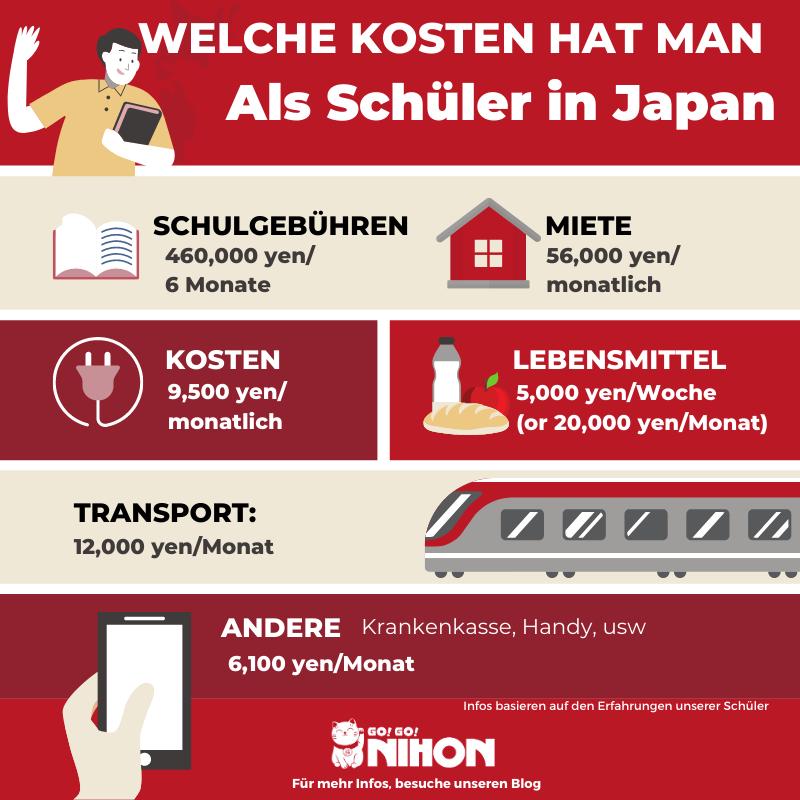 Student cost of living tokyo German