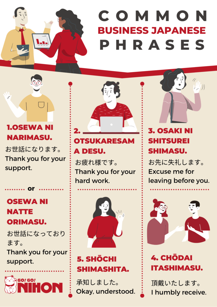 common japanese business phrases