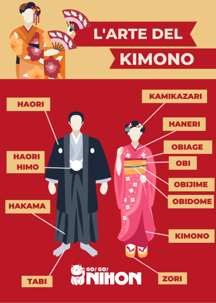 kimono giapponese tradizionale