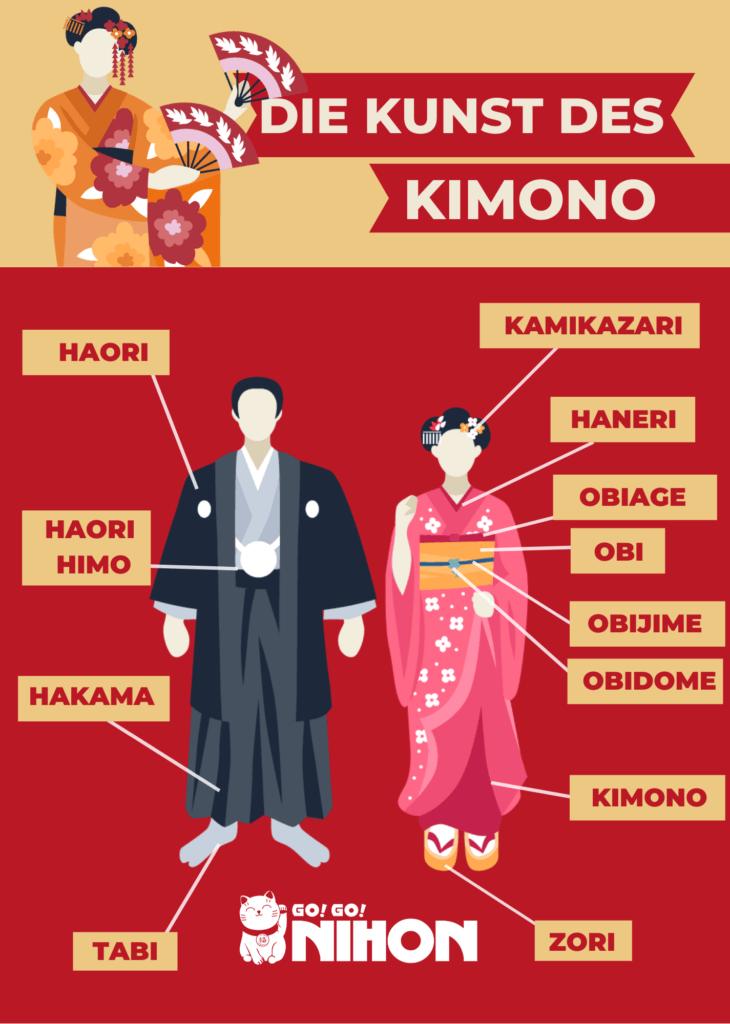 Art of the Kimono GER