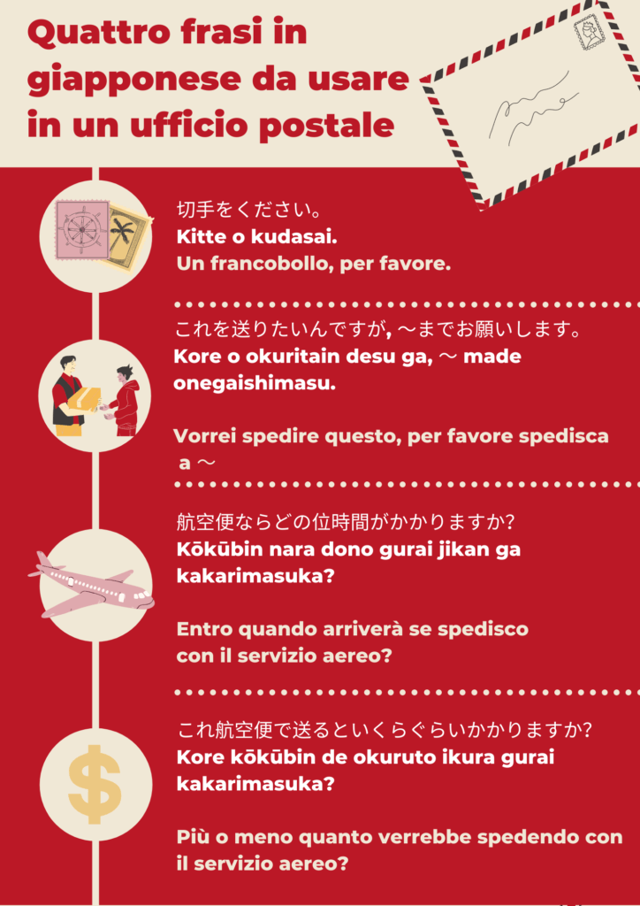 4 essential Japanese phrases for post office Italian
