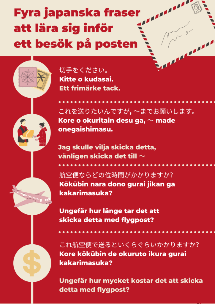 4 Japanese phrases for the post office