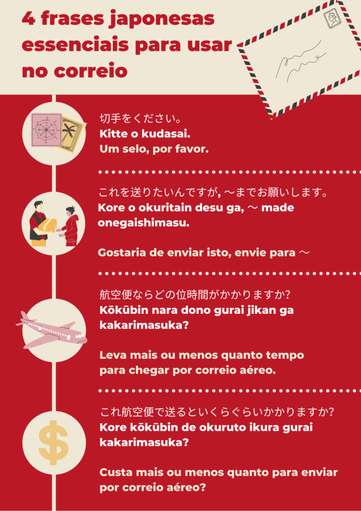 Japanese for the post office Portuguese