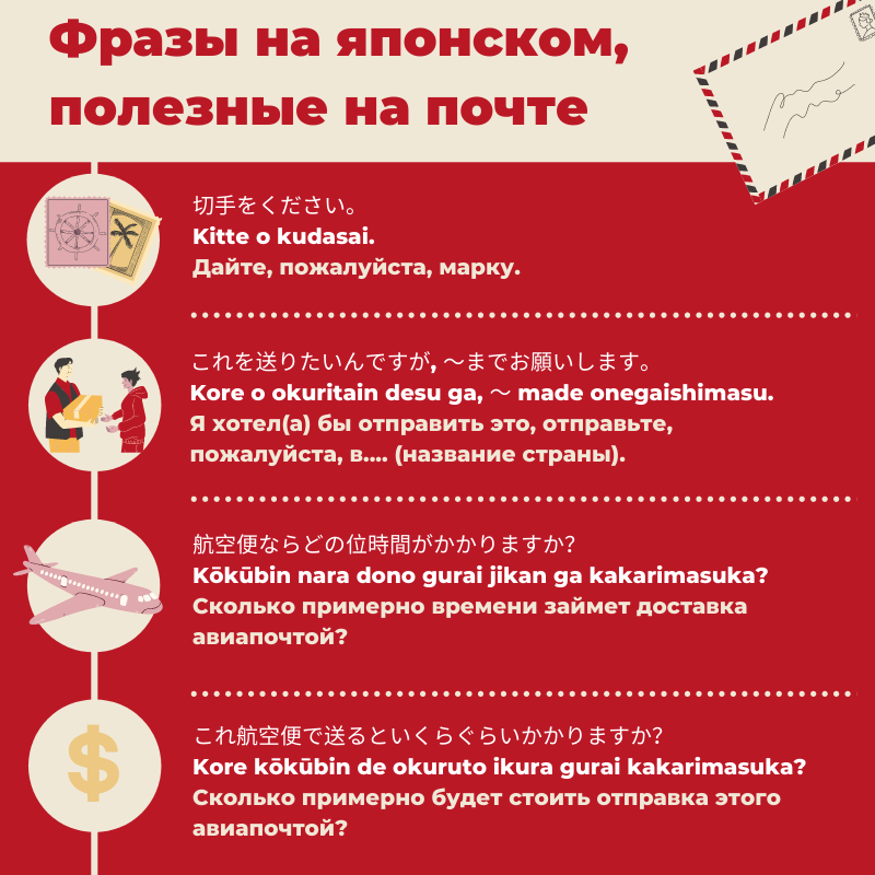 Japanese phrases for the post office Russian