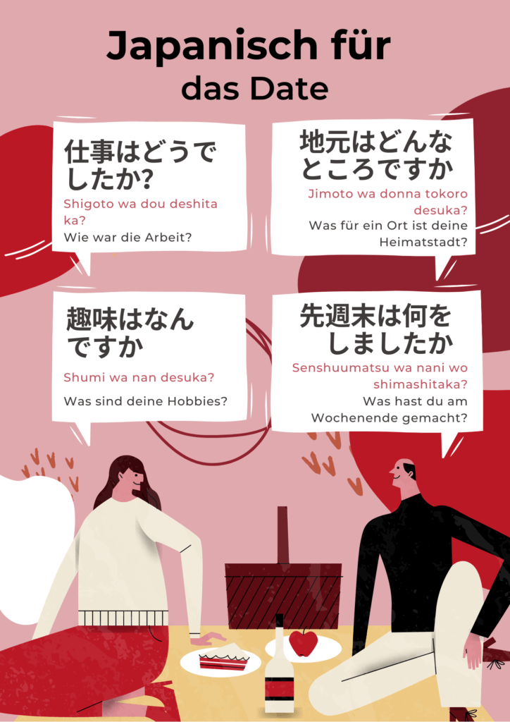 Japanese for a date infographic GERMAN