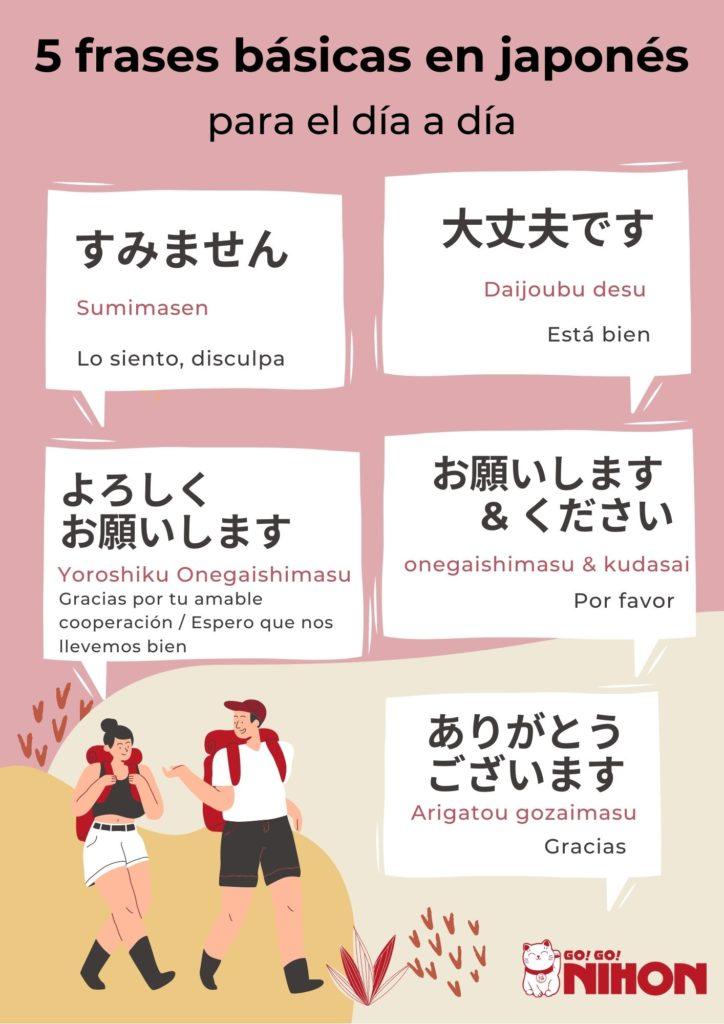 Basic daily Japanese phrases infographic Spanish