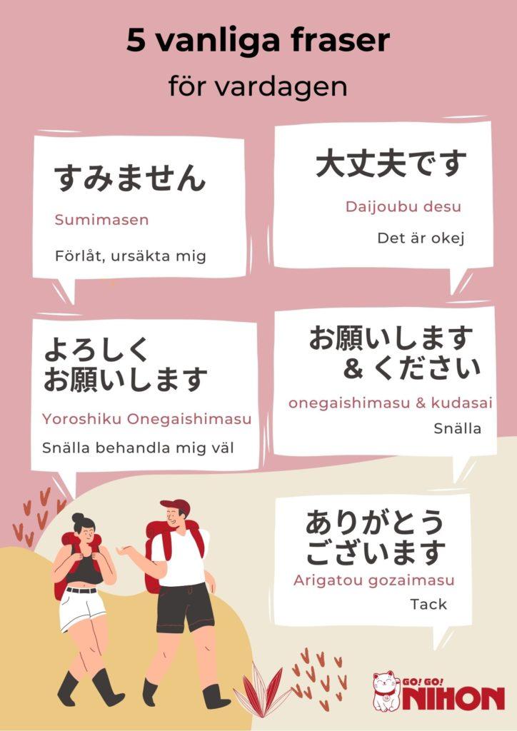 Basic daily Japanese phrases infographic Swedish