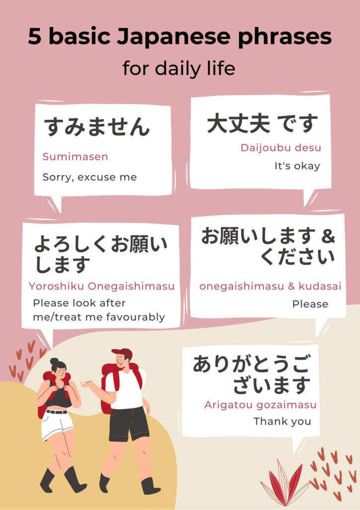 Basic Japanese phrases infographic English