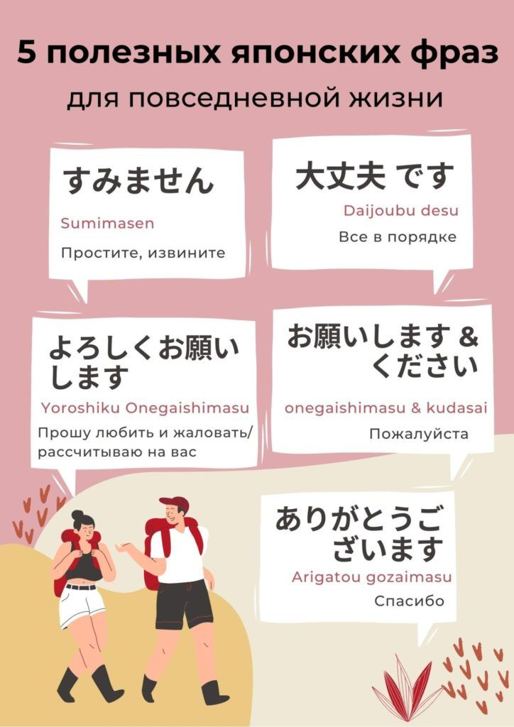Basic daily life Japanese phrases Russian