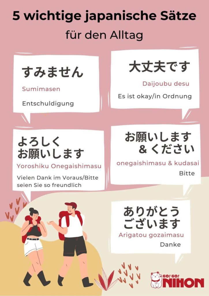 Basic daily Japanese phrases infographic in German