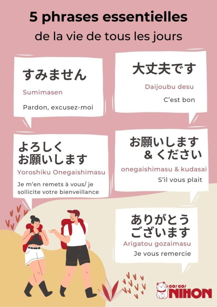 Daily basic Japanese phrases infographic French